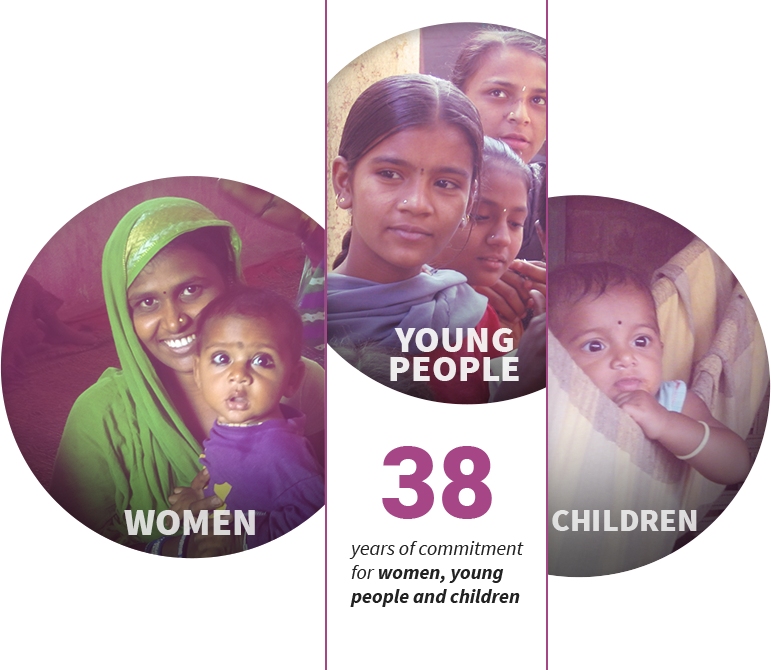 Chetna India Banner - Chetna India has been commited for 38 years for welfare of Women, Young People and Children