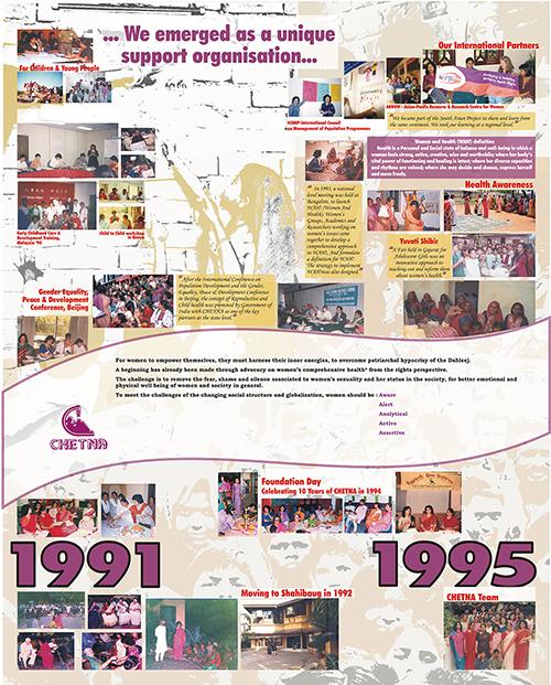 Chetna-Journey-1991-1995